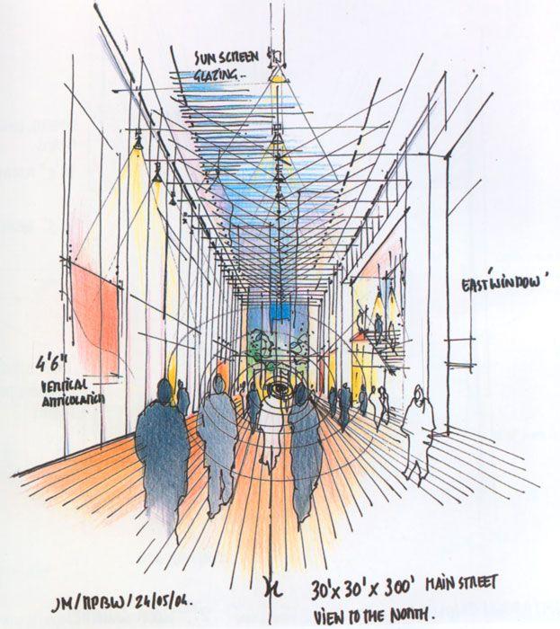 Renzo Piano Art Institute-Piano