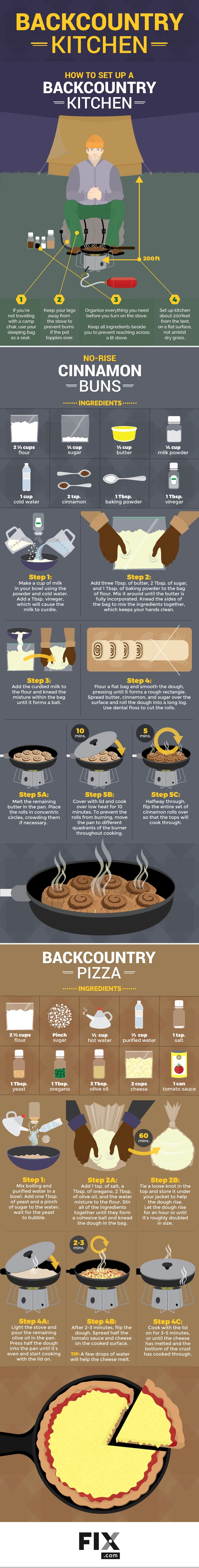 Backcountry Kitchen #Infographic #Kitchen #Food