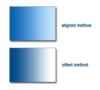 Utilissima spiegazione per creare Skinner Blend in due diversi modi! Segui il nostro blog tecnico: http://creazionebijoux.cplfabbrika.com