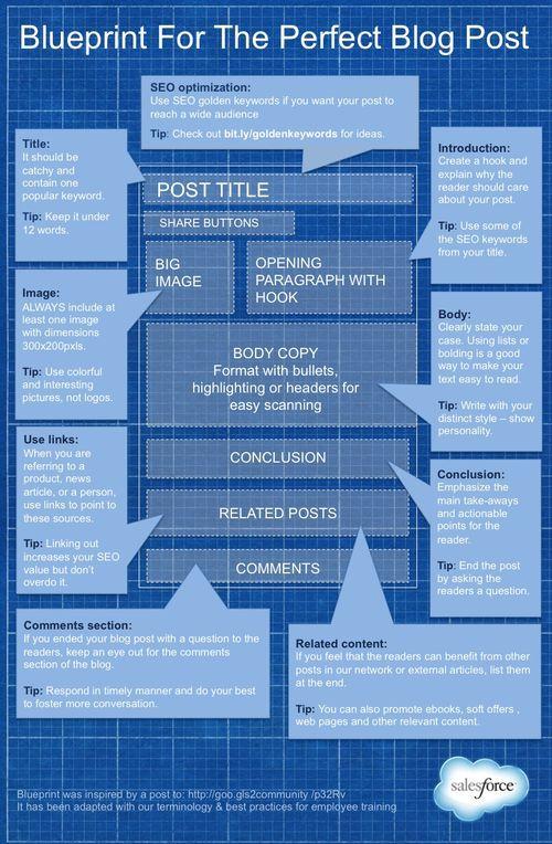 154 best Infografías images on Pinterest Snood, Social media - copy exchange blueprint application