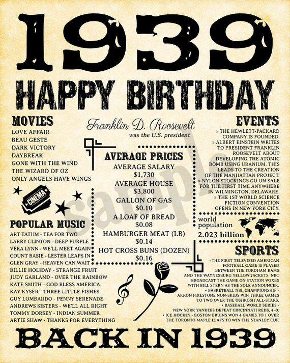 1939 Fun Facts 80th Birthday For Husband Gift