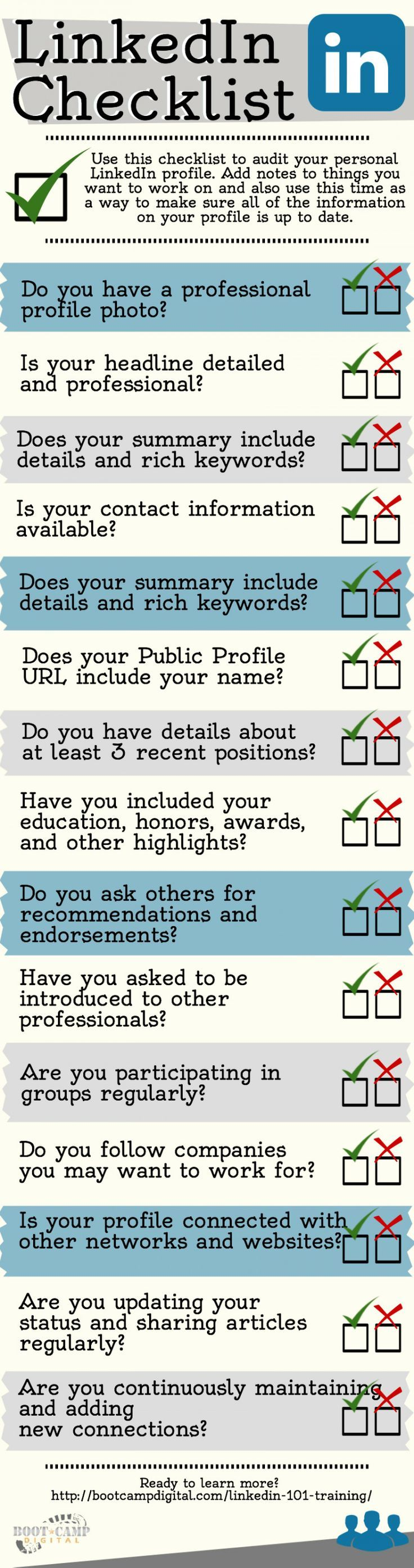 #LinkedIn Checklist [Infographic] - How to Create a Strong LinkedIn Profile #socialmedia #marketing