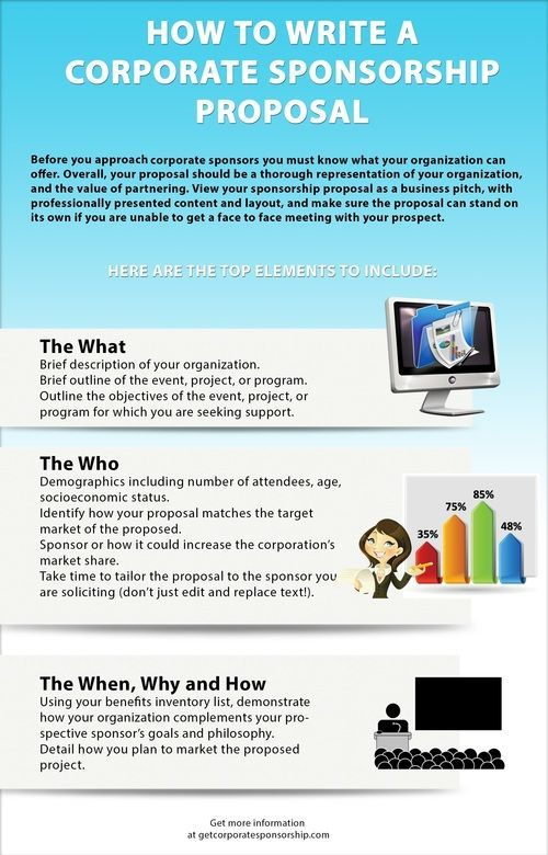 Cheap presentation writer websites for college