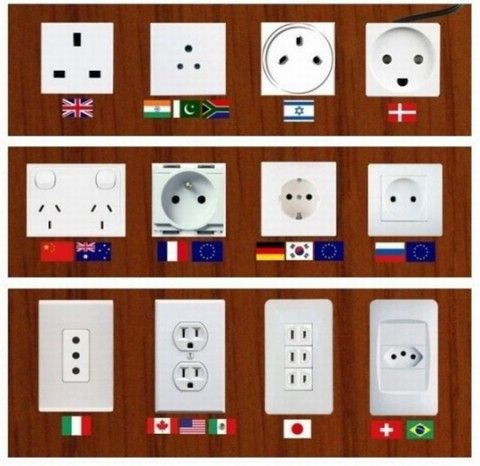good to know: Electrical Outlets, Plugs, Around The Worlds, Life Hack, Stuff, Traveltip, Travel Tips, Socket