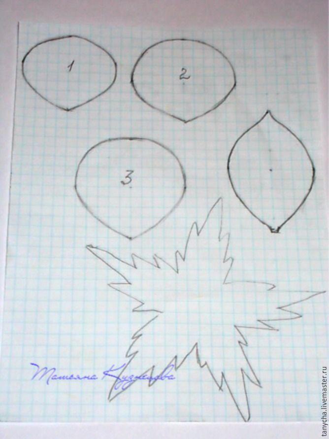 Подробный мастер-класс по созданию розы из фоамирана «Нежность» состоит из 57 фото, где очень подробно описан каждый шаг создания нежной розы. Для работы нам понадобится: - фоамиран белого цвета; - флористическая проволока; - пастель (я пробовала тонировать и сухой пастелью, и масляной. Результат и тот, и тот меня устроил); - ножницы; - утюг; - клеевой пистолет; - выкройка лепестков (можете скачать мою и распечатать или же нарисовать от руки).