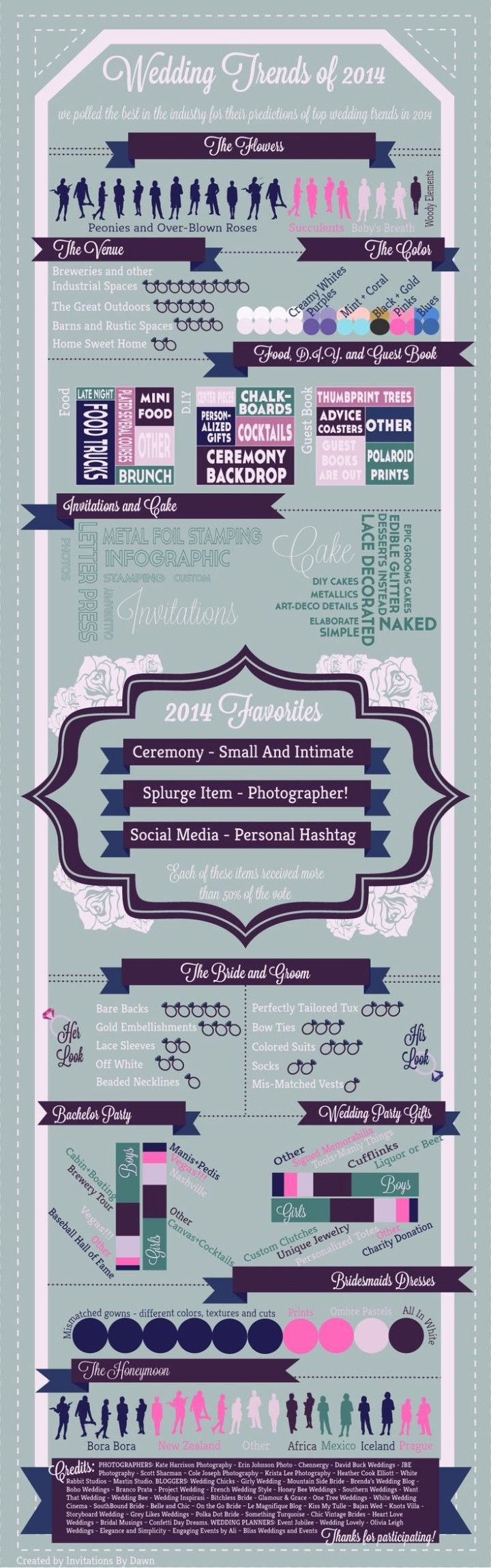 Mejores 54 imágenes de Infography en Pinterest   Gráficos, Diseño ...