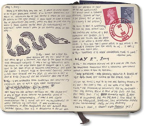 Best Field Notes And Journaling Images On