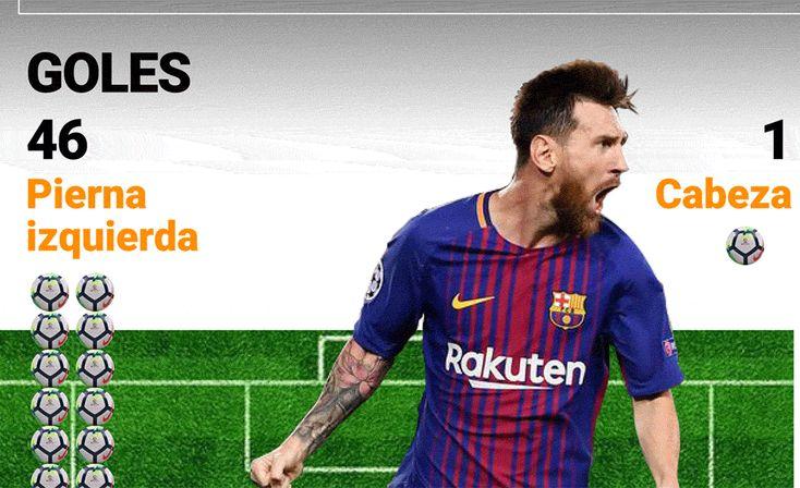 "Echa un vistazo a mi proyecto @Behance: ""Messi goles 2017"" https://www.behance.net/gallery/60301033/Messi-goles-2017"