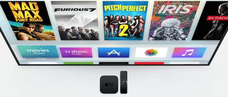 Apple TV App Size Limited to 200 MB Local Storage, Has 2 GB RAM