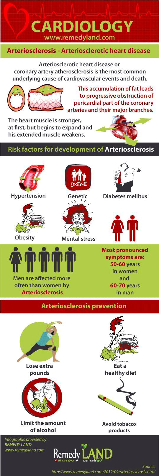 Pin about Arteriosclerosis from Remedy land, visit website, thanks #arteriosclerosis #cardiology