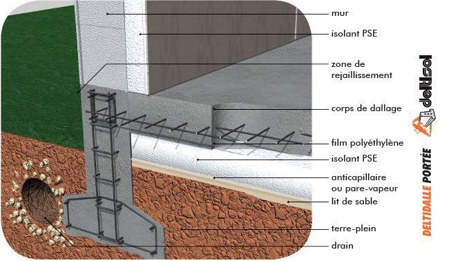 Isolant PSE, Isolation Polystyrène Expansé, hourdis et panneaux isolants DELTISOL - PANNEAU DELTIDALLE PORTÉE