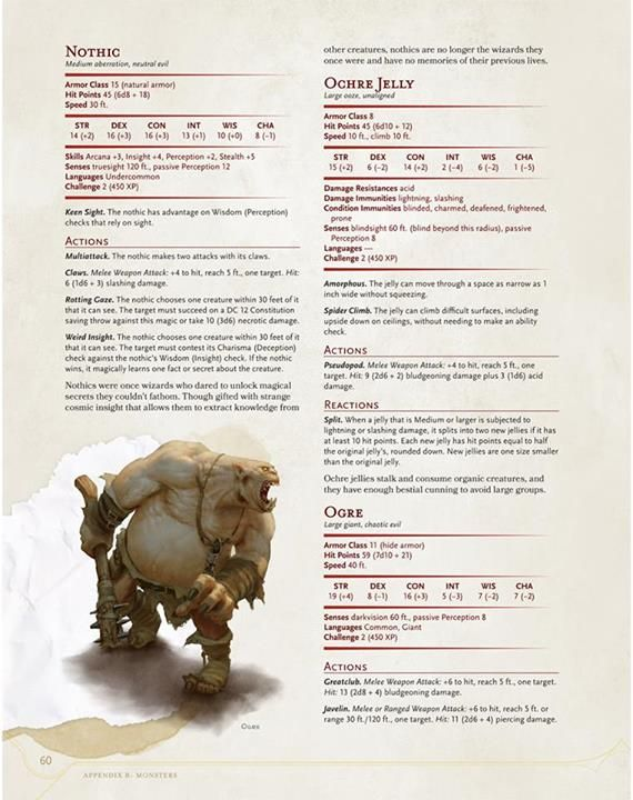 dungeons and dragons 4e monster manual pdf