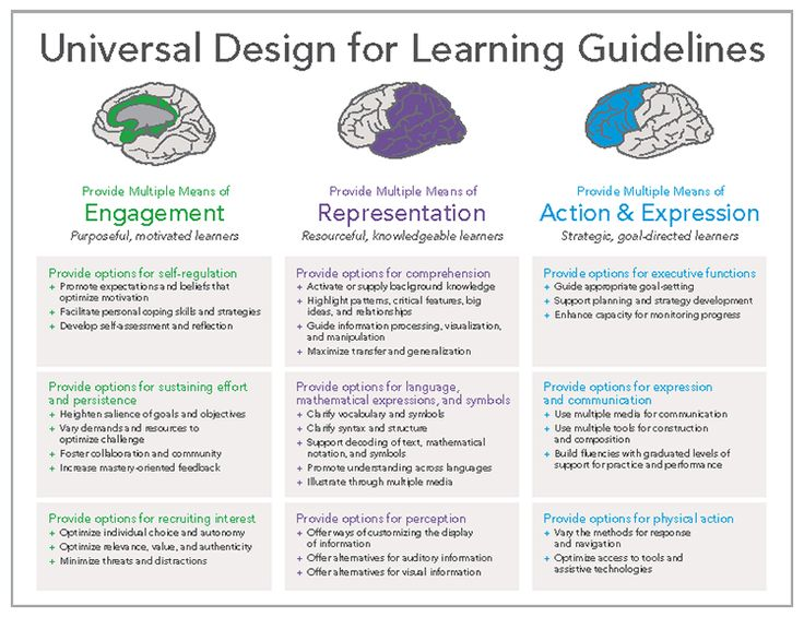 Classroom Standards For Design : Best universal design in a classroom images on