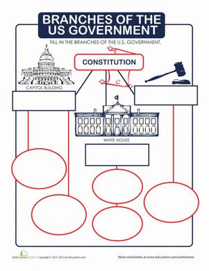 Test your middle schooler's knowledge of our government system with a fill in the blanks diagram.