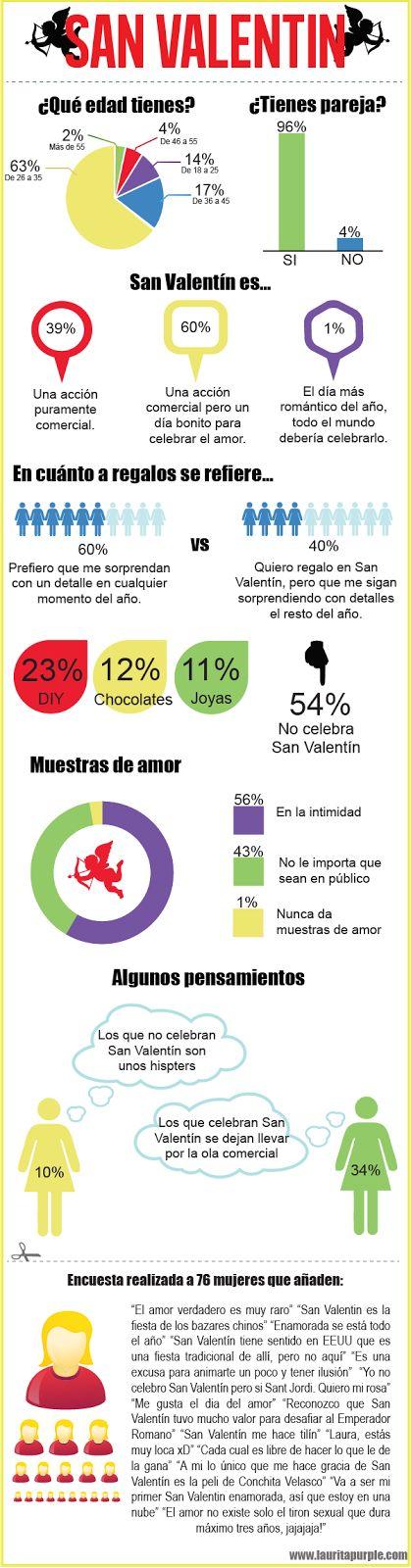 San Valentín #infografia #infographic Infografía de alfredovela, vía infografiasencastellano Título: San Valentín
