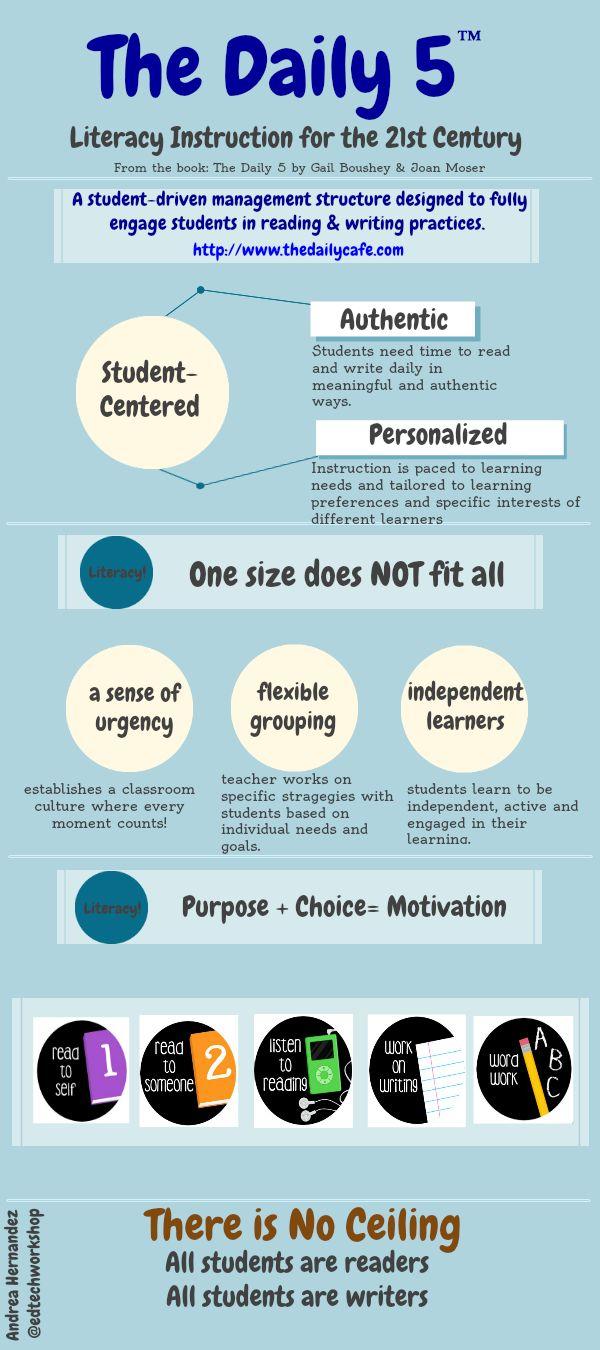 Classroom Design Scholastic ~ Best images about parent communication on pinterest