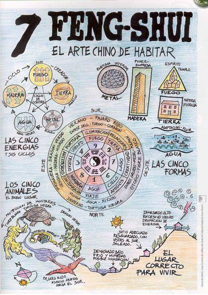 Permacultura la Cultura para un nuevo tiempo - Taringa!