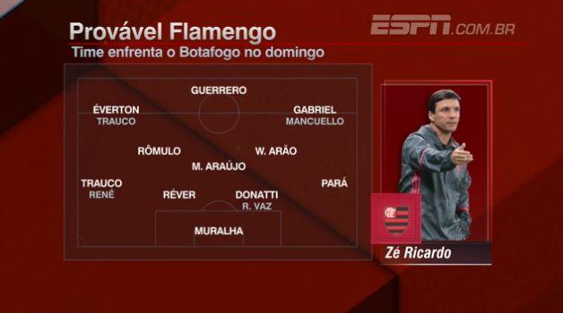Comentaristas analisam possível escalação do Flamengo contra o Botafogo