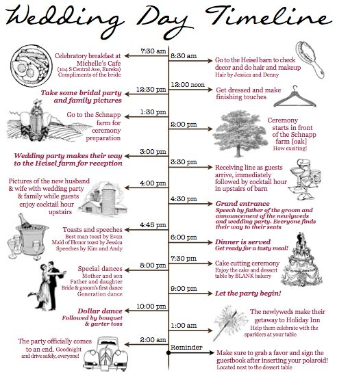 Více než 25 nejlepších nápadů na Pinterestu na téma Wedding agenda - example of an agenda template