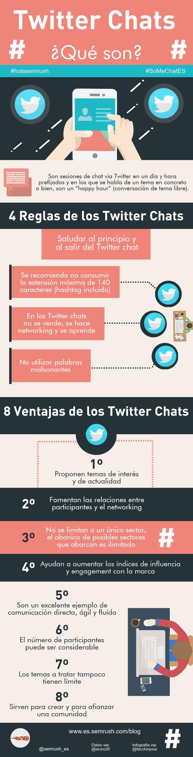 Twitter chats: Todo lo que debes de saber. #infografia #twitter #socialmedia