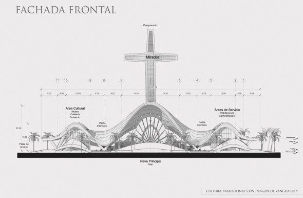 """La Basílica Santa María del Mar es una propuesta de la oficina Sanzpot Arquitectura, que se ubicada en la ciudad de Cancún. Es imposible dejar de notar el gran parecido que este diseño tiene con la Iglesia San Francisco de Asís diseñada por Oscar Niemeyer. El """"oleaje"""" de la cubierta que da forma al edificio de Sanzpot es muy similar al de Niemeyer. Así como también sus terminaciones y materialidad."""