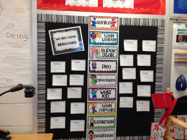 Whole Brain Discussion :: Topic: starting Super Improvers Wall! (1/1)
