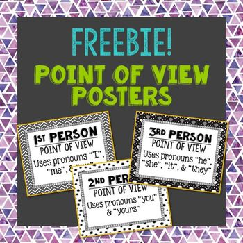 FREEBIE! Point of View Language Arts Literary Word Wall Terms with Short Definitions. Terms included: adjective, adverb, alliteration, allusion, analogy, assonance, climax, conjunction, connotations, denotation, dialect, eulogy, euphemism, exposition, fallacy, figurative language, figures of speech, flashback, genre, hyperbole, imagery, induction, irony, jargon, metaphor, mood, onomatopoeia, oxymoron, paradox, parallelism, parody, pathos, personification, point of view