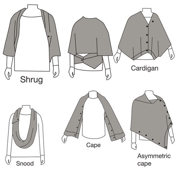 "How to wear a Muji Multi-cape. I think the ""cape"" diagrams give you a pretty good sense of what you're looking at if you try to make your own."