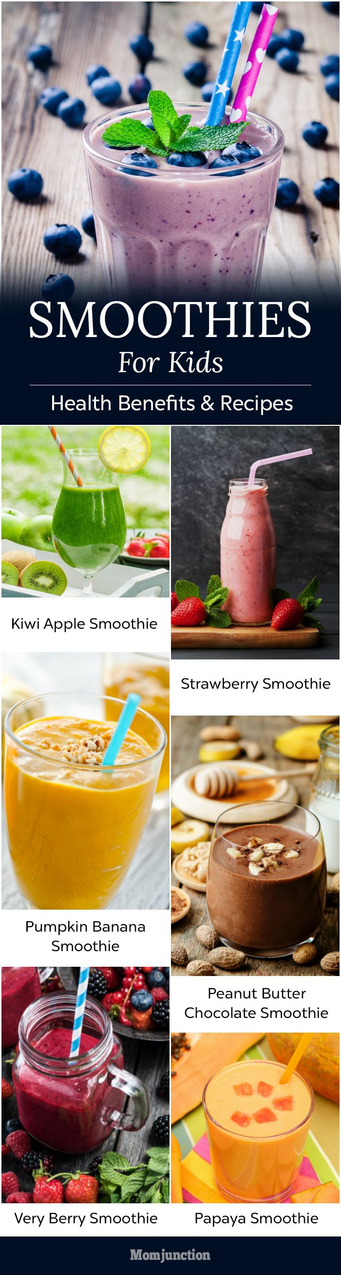 Smoothies For Kids – Health Benefits And Recipes