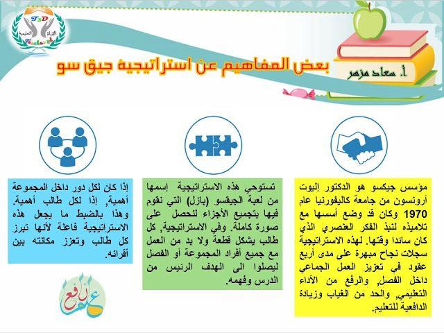 استراتيجية جيق سو ضمن استراتيجيات التعلم النشط Jig Saw Strategy 3ilm Nafi3 Teaching Strategies Teaching Tips School Activities