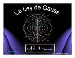 Resultado de imagen para ley de gauss