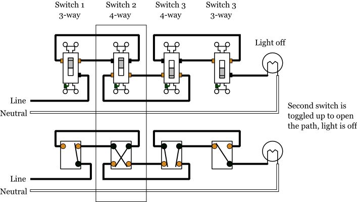 m u00e1s de 25 ideas incre u00edbles sobre electrical switch wiring en pinterest