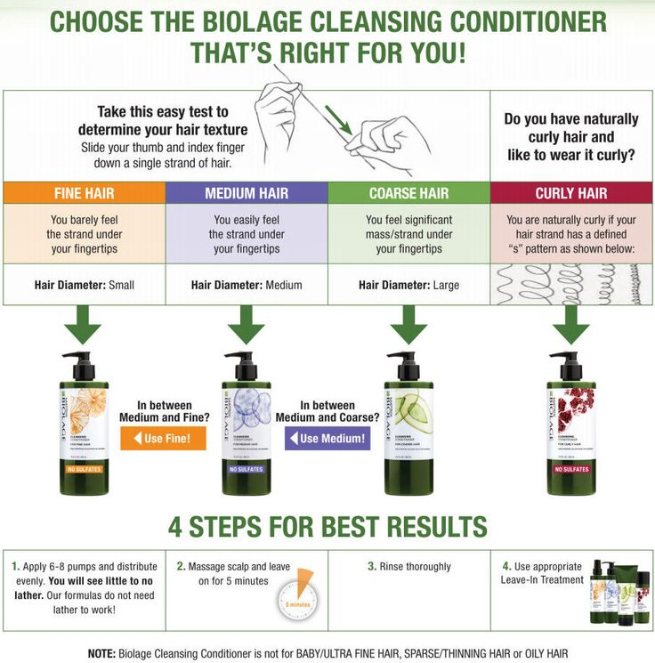 how to use wen fig cleansing conditioner
