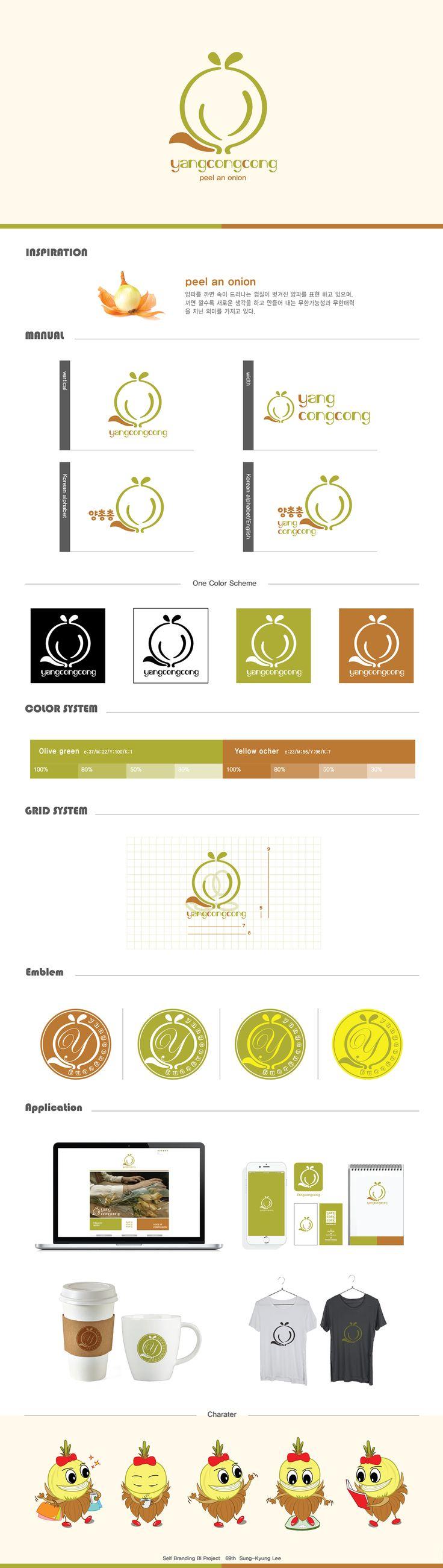 Behance :: Create Project