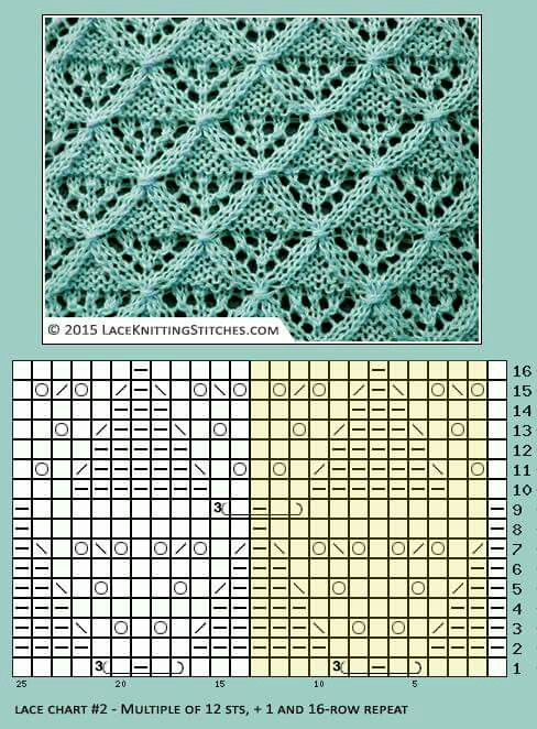 Lace knitting pattern geometric