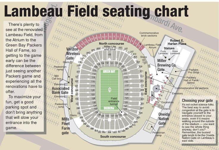 Lambeau field seating diagram lambeau field seating chart