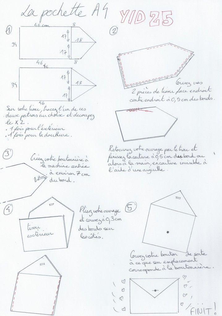 DIY couture yid25 tuto pochette enveloppe A4 en tissu
