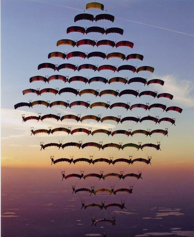 The Most Impressive Figures of Parachuting