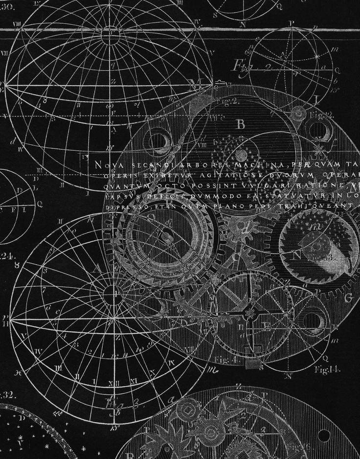 Antique Astronomy.
