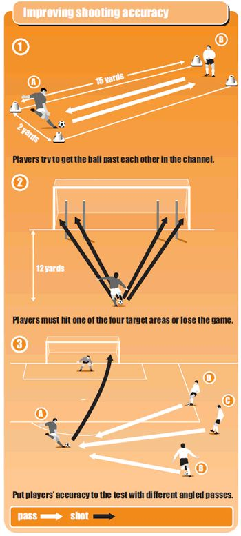 Simple soccer drills for more accurate shooting skills | Soccer Coach Weekly