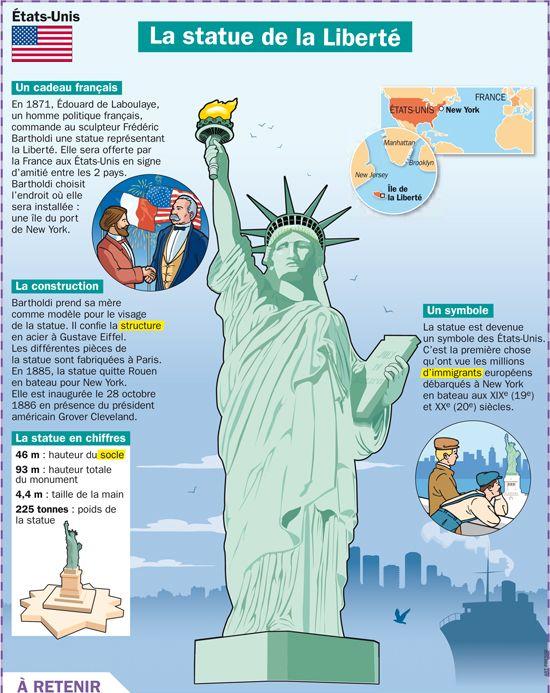 Fiche exposés : La statue de la Liberté                                                                                                                                                                                 Plus