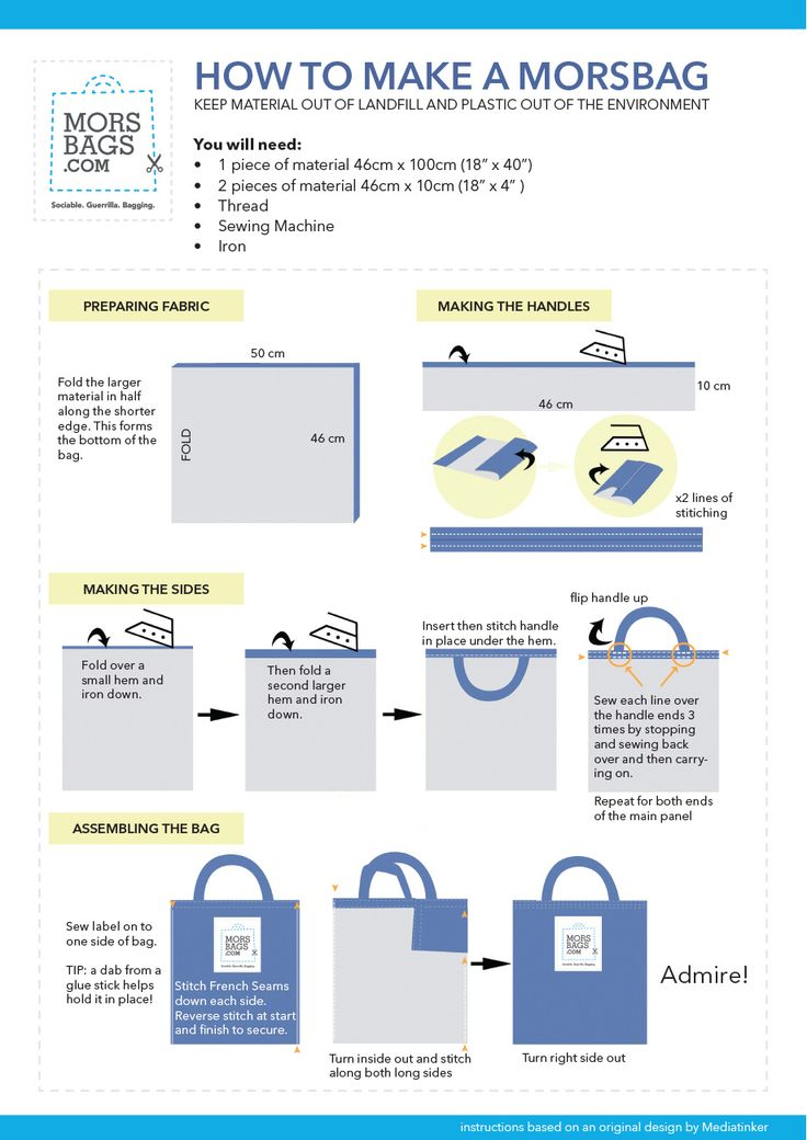 Here's the simple pattern! Please use and have fun making 100's of morsbags! Download the pattern by clicking this link:...