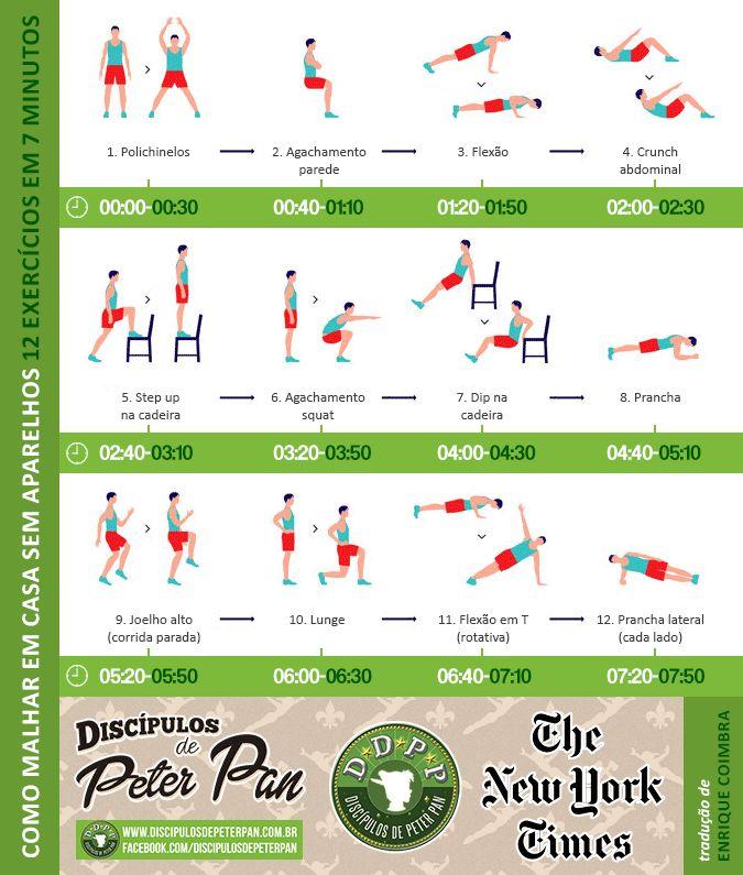Exercício físico de perda de peso de um estômago e lados