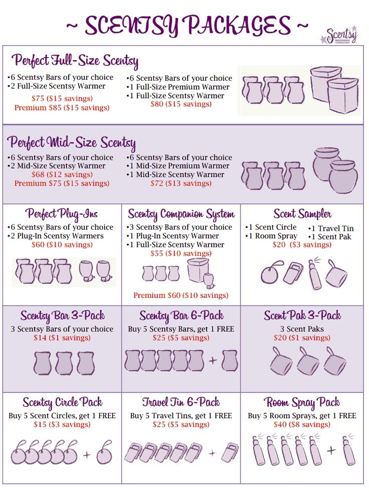 Scentsy combine and save options Collect and save