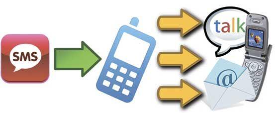 Создаем виртуальный номер телефона для приема SMS. Настройка программ
