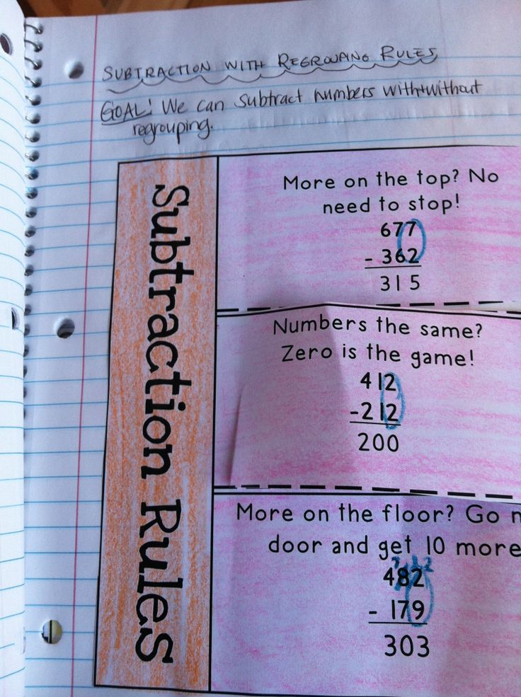 Interactive Math Journals--Ready to use now! $