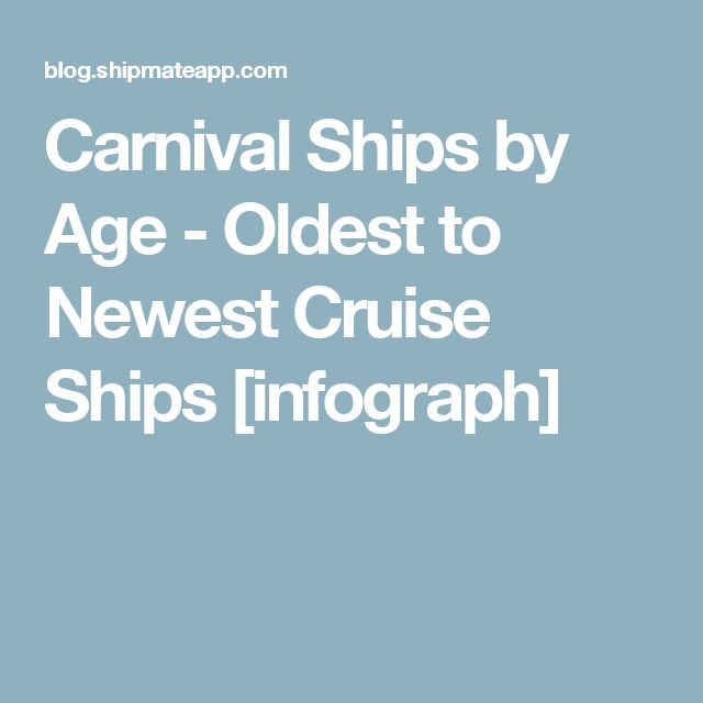 Carnival Ships by Age - Oldest to Newest Cruise Ships [infograph]