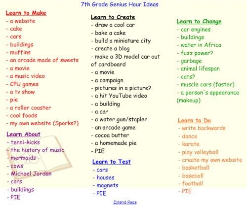 How to and What are: Genius Hour Blogs!