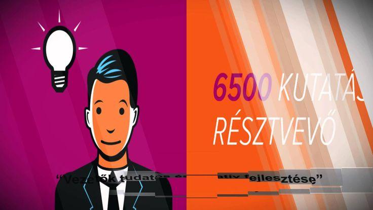 Eredményeink!  http://www.coachingteam.hu/