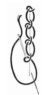 Düğümlü Zincir Dikiş veya Örgü Dikiş Değişimi